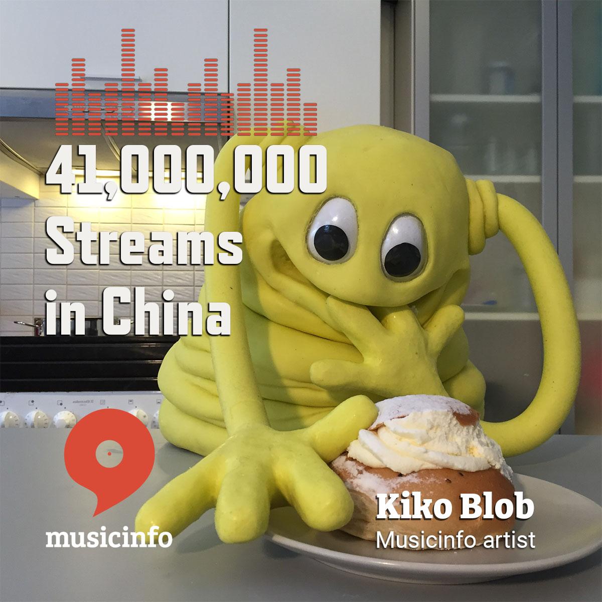 Kiko Blob